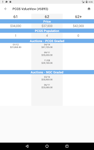 PCGS CoinFacts Coin Collecting- screenshot thumbnail