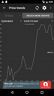 India Daily Gold Silver Price - náhled
