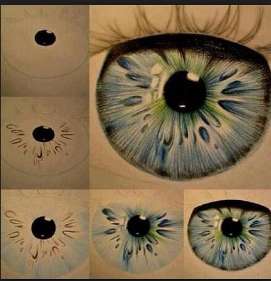 如何繪製眼睛
