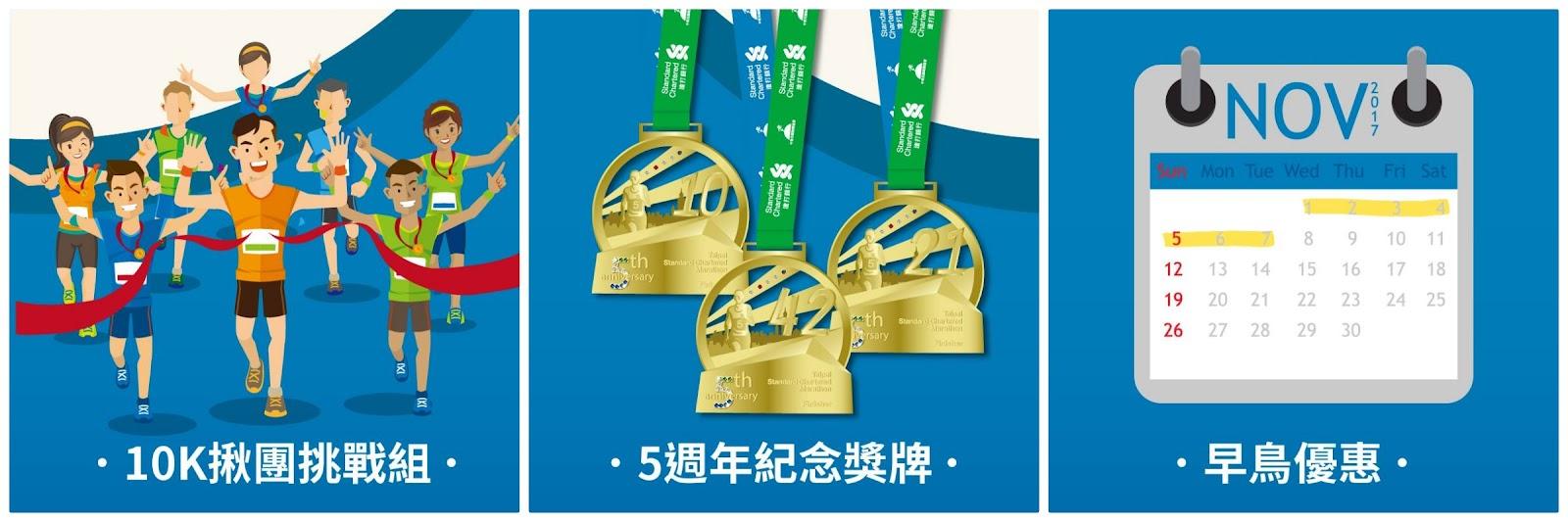 【賽事】臺北渣打公益馬拉松 5 週年 首次推出限量早鳥優惠