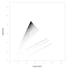 Photo: Decomposition of A006463 - decomposition into weight * level + jump