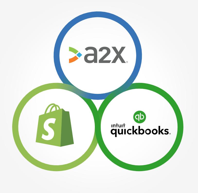 Shopify A2X