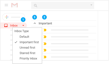 Sort email by type: important, unread, starred