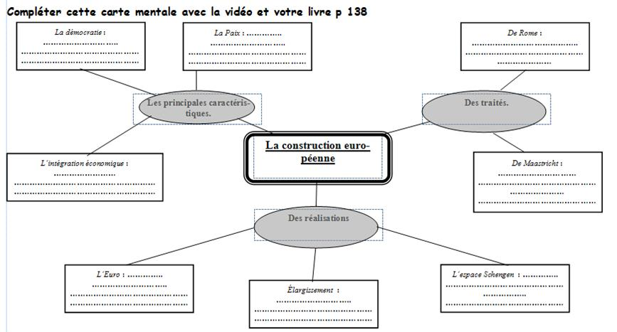 Carte mentale1.jpg