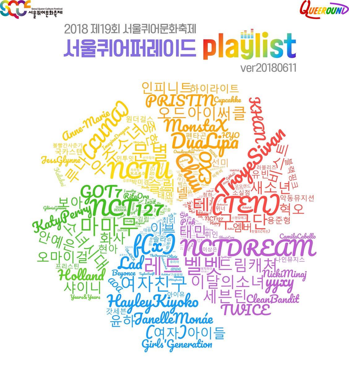 playlist got7