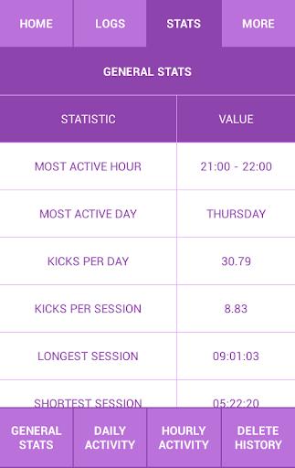 Kickme - Baby Kicks Counter screenshot
