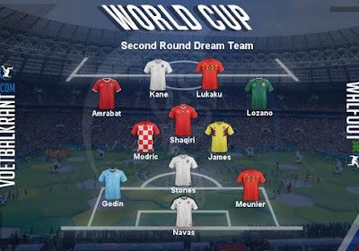 Ons team van WK-speeldag 2