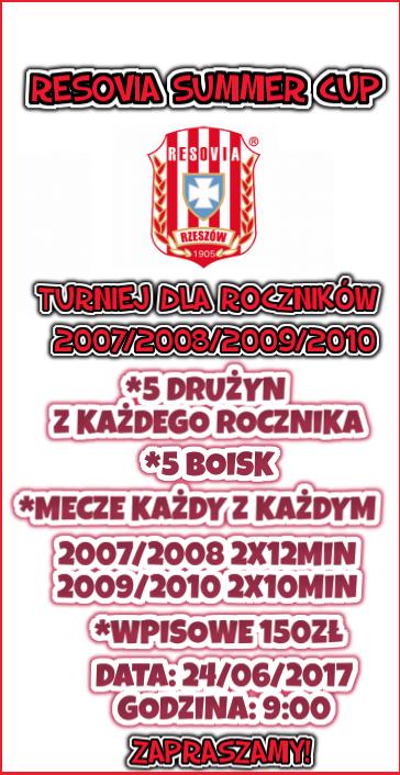 Resovia_Summer_Cup