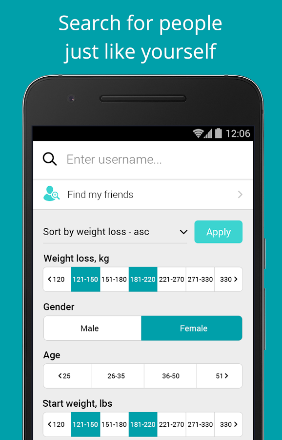 Twinbody Weight Loss Community- screenshot