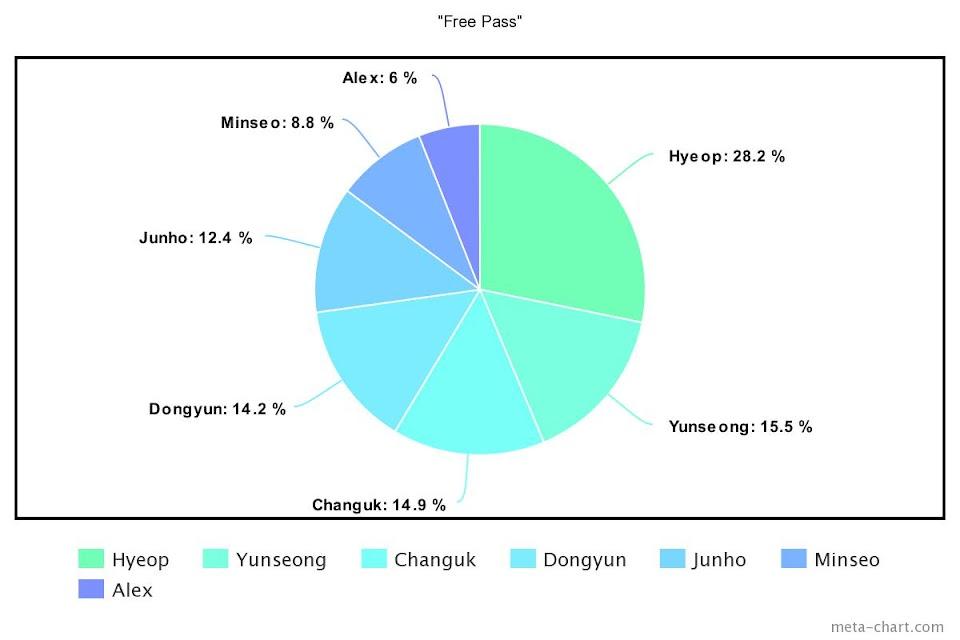 meta-chart - 2021-07-31T135200.782