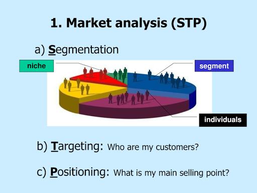 market analysis stp of body shop