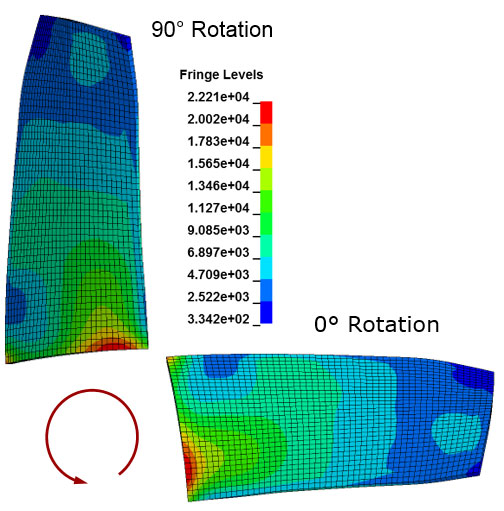 ANSYS - Напряжения Мизеса в лопатке при углах поворота 0° и 90°