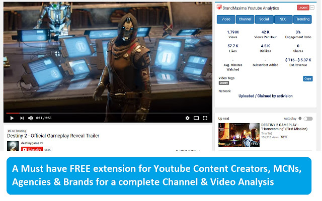 BrandMaxima Analytics for Youtube