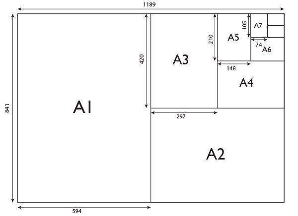Commercial Printing Paper Sizes