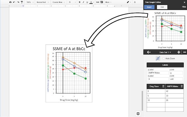 yob graph editor google docs add on