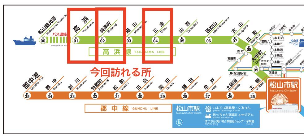 伊予鉄道郊外電車 高浜線