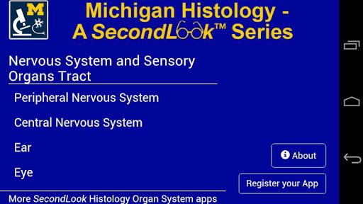 Nervous System Sense Organs
