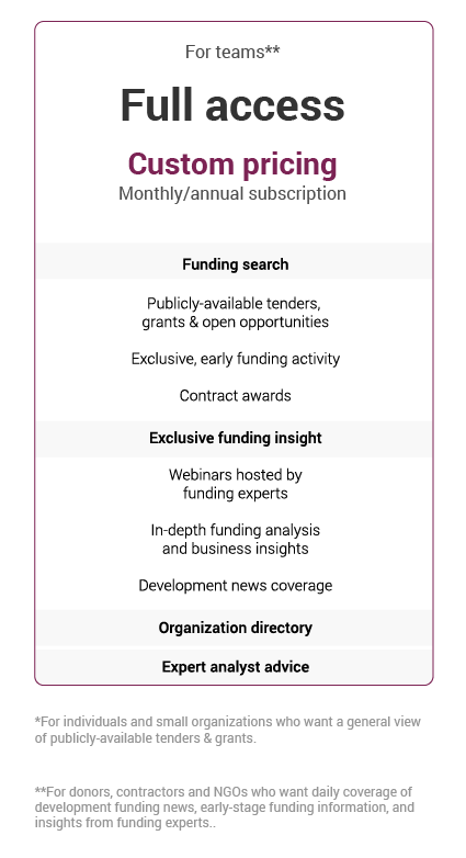 Full access to the Funding Platform