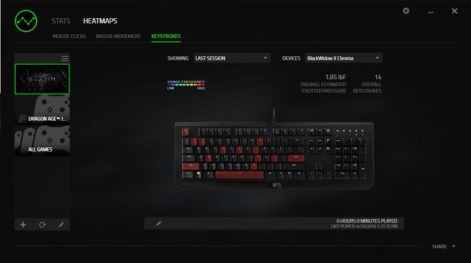 Đánh giá chiếc phím cơ BlackWidow X Chroma