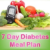 7 Day Diabetes Meal Plan
