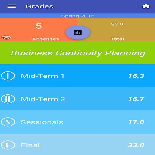 Sukkur IBA CMS App