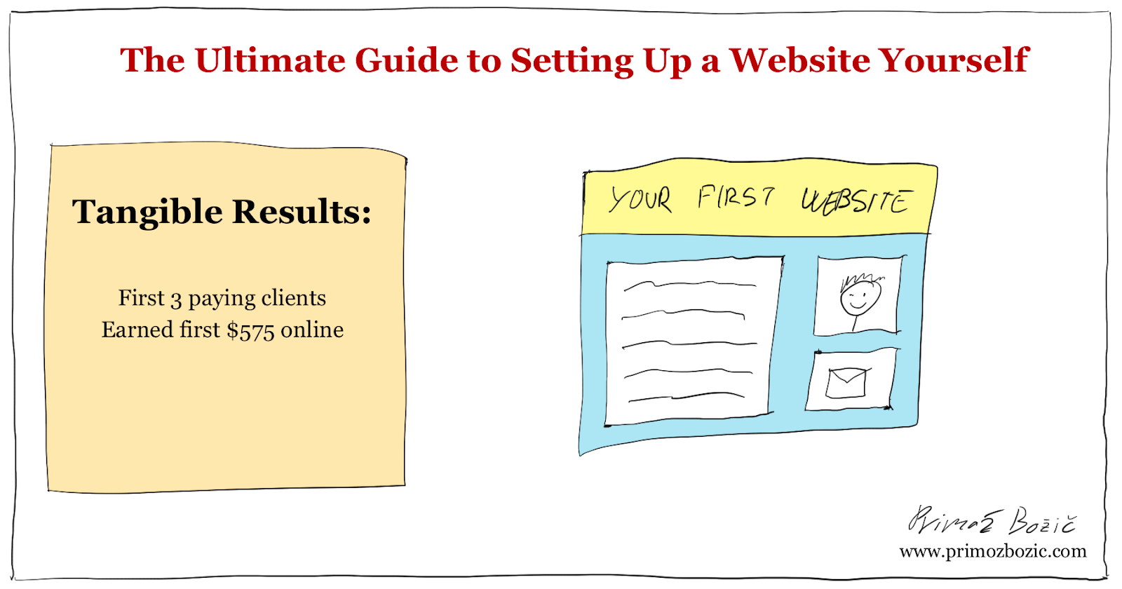 Ultimate Guide Example Setting Up Your Website