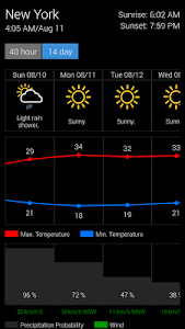 Real Weather - Free Forecast screenshot 2
