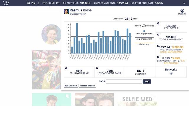 Quantify - Influencer Marketing on Instagram