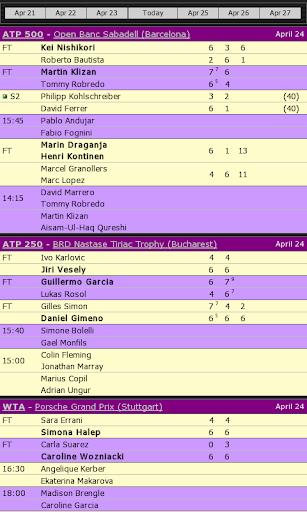 テニスのスコアおよび結果