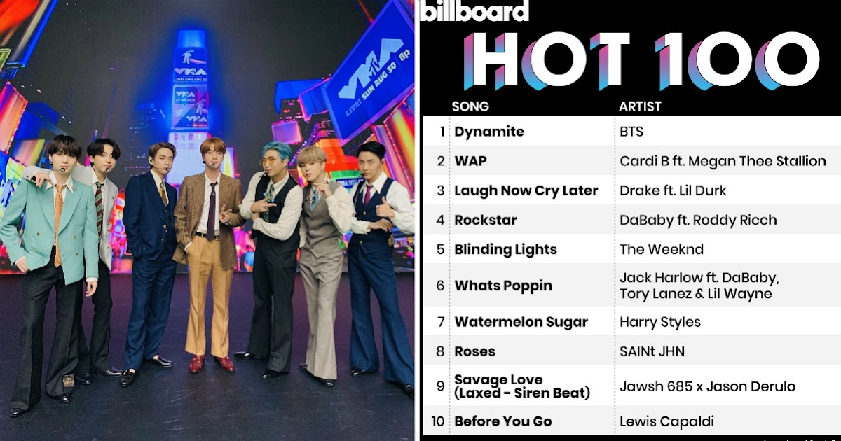 Here Are 20 Emotional Army Tweets About Bts S Dynamite Hitting 1 On The Hot 100 Chart Koreaboo