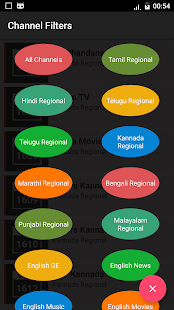 All India TV Channels - náhled
