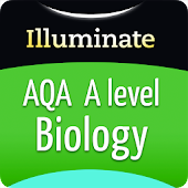 AQA Biology Year 1 & AS Sample