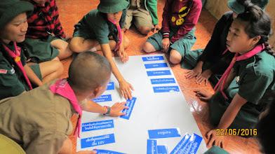 Photo: Rinleuang School E&P
