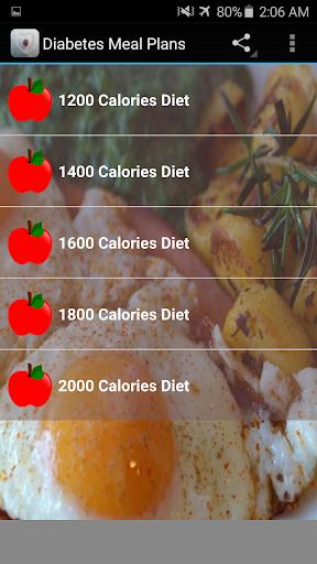 糖尿病の食事療法チャート