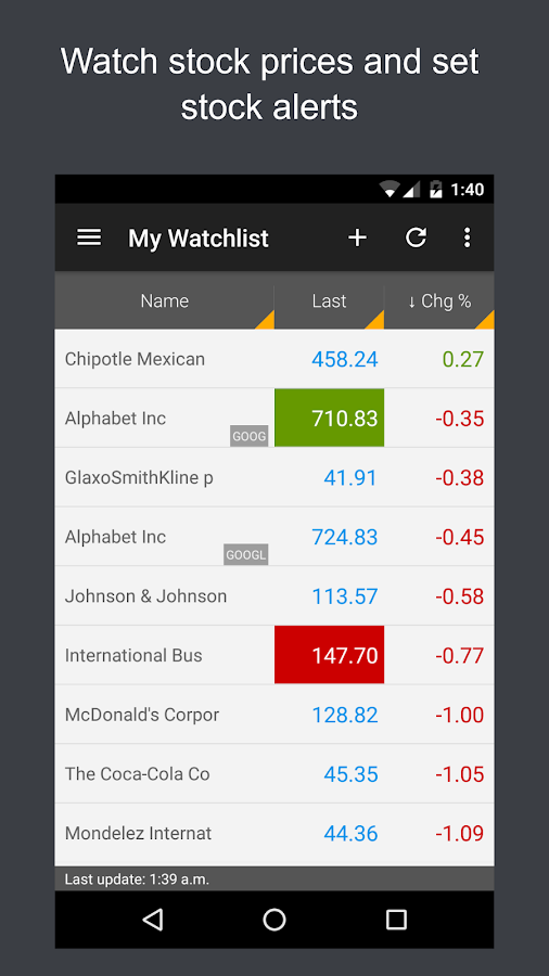 💰 📈 JStock - Stock Market & U.S. Investing- screenshot