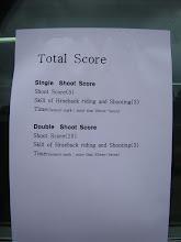 Photo: Punktevergabesystem
