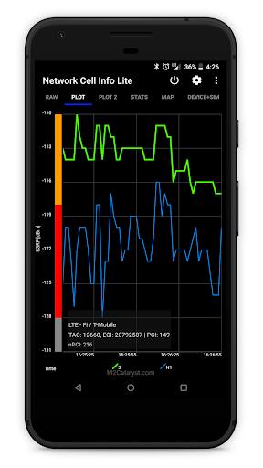 Network Cell Info Lite screenshot 5