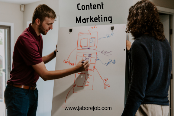 Scope of Content Marketer in India, content writer salary india, how to become a content writer in india, content marketing career