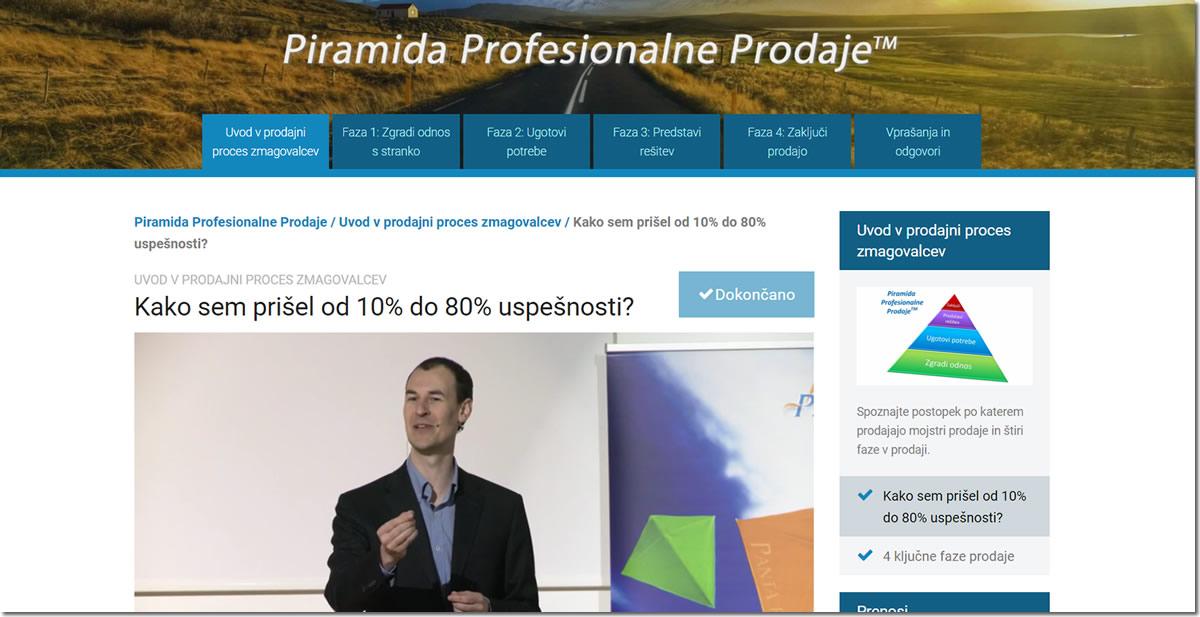 Prodajni online trening