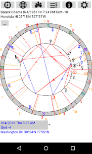 Astrological Charts - náhled
