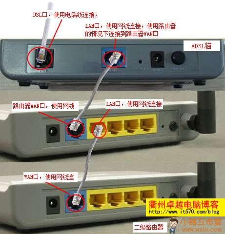 controlador de adenoma de próstata xbox