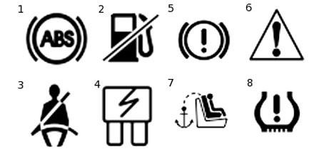 các nút biểu tượng trên xe ô tô
