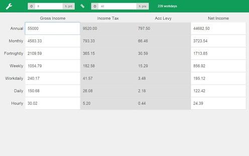 new zealand wage calculator screenshot