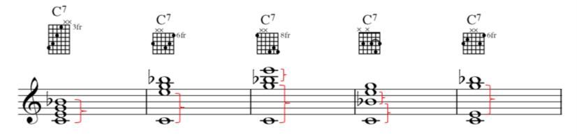 5 - Formação de Acordes e Estruturas No Violão | Violão Criativo