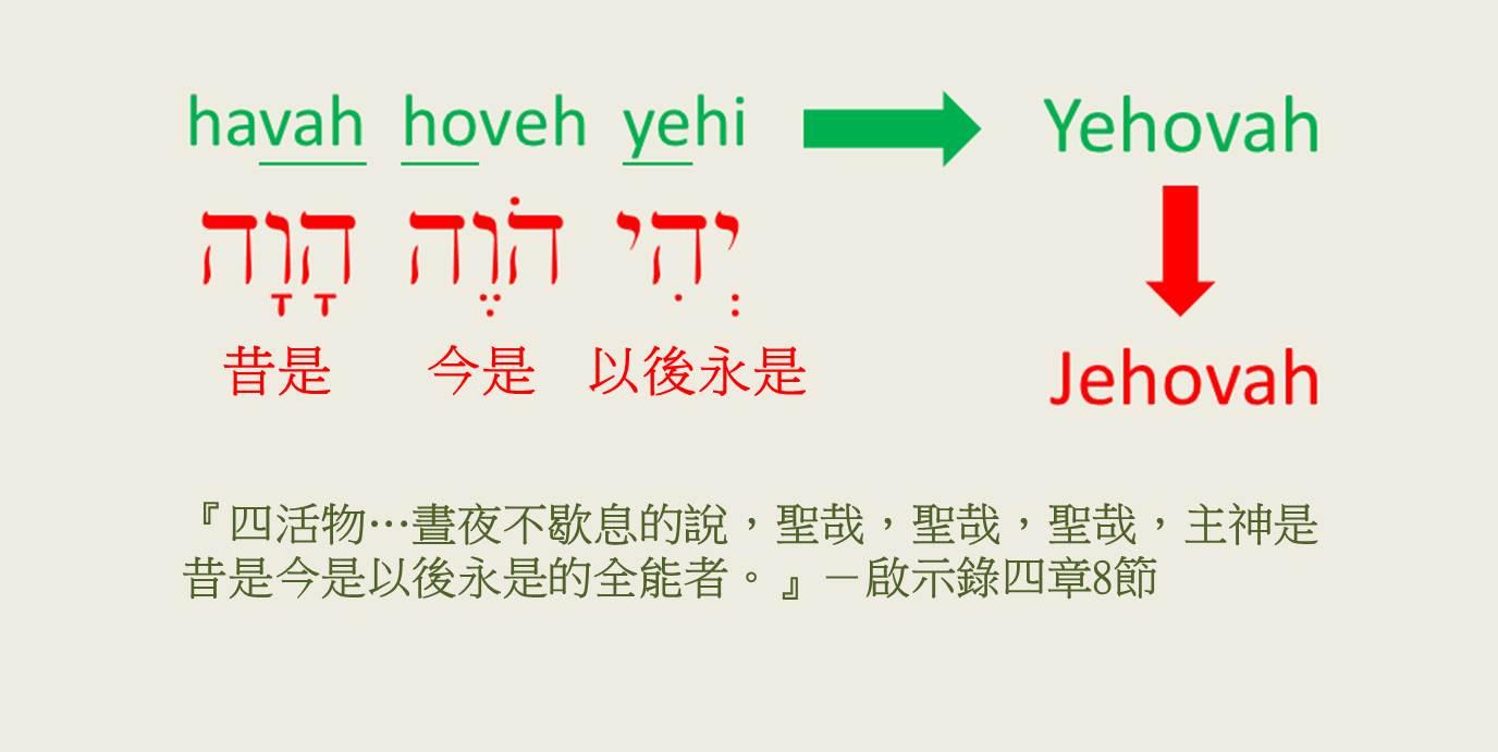 希伯來文圖檔1.jpg