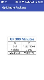 Gp Minute Package - náhled