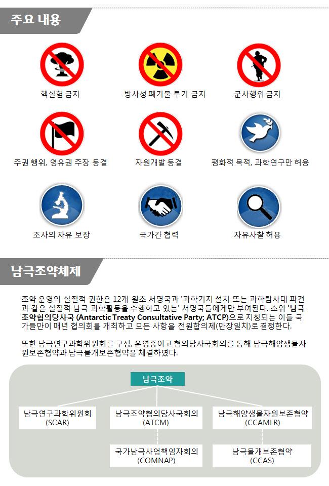남극조약 인포그래픽2