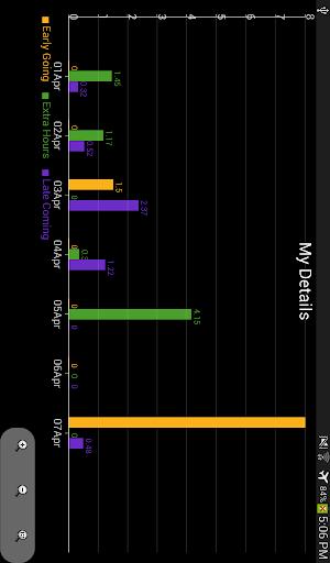 SAMS eLite screenshot 14