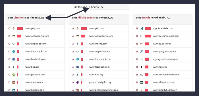 WhiteSpark's List of Best Citations for Contractors in Phoenix, Arizona