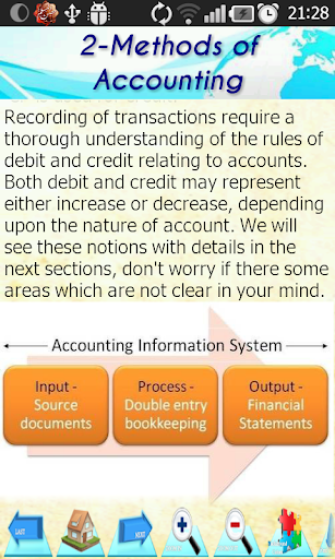 financial reporting google accounting